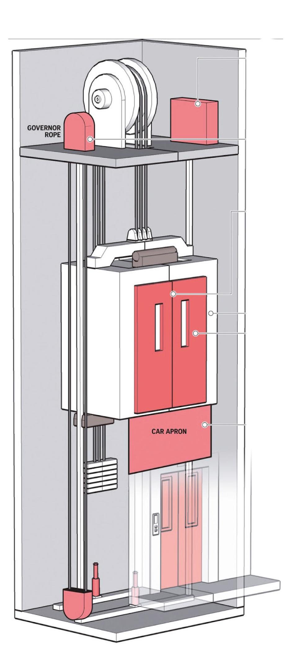 elevator-rug